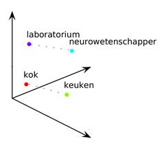 geometric-repr